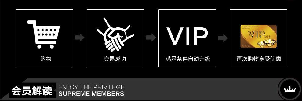 加入会员 更多VIP专享特权等你发现